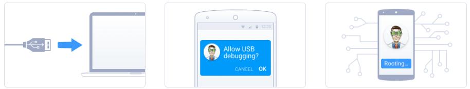 6 Mejores programas y apps para recuperar archivos borrados en Android